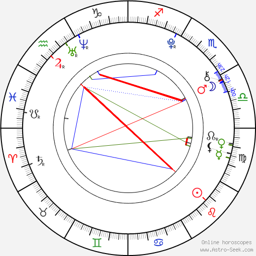 Clifford Lee Dickson день рождения гороскоп, Clifford Lee Dickson Натальная карта онлайн