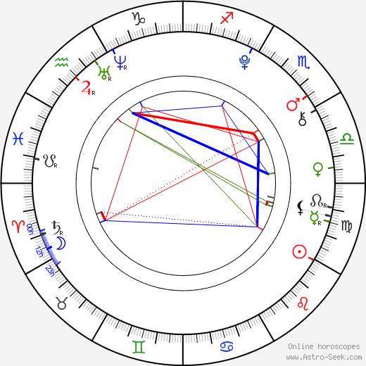 Ferran Rull astro natal birth chart, Ferran Rull horoscope, astrology