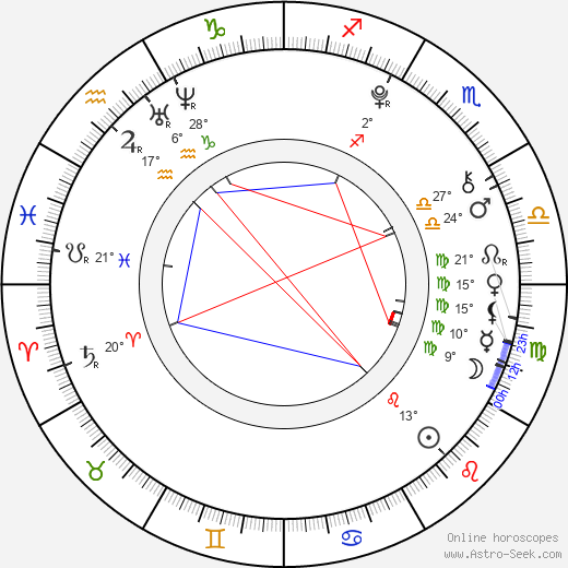 Olivia Holt birth chart, biography, wikipedia 2019, 2020