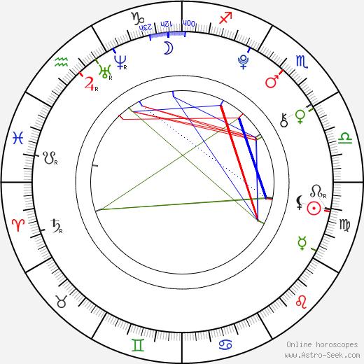 Garance Le Guillermic день рождения гороскоп, Garance Le Guillermic Натальная карта онлайн