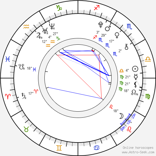 Garrett Palmer birth chart, biography, wikipedia 2016, 2017