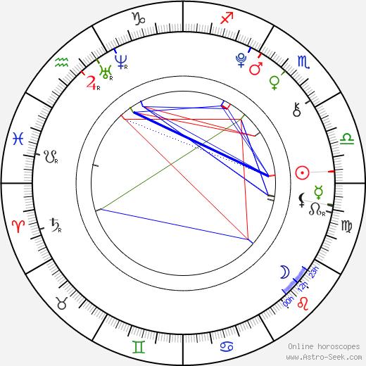 Garrett Palmer astro natal birth chart, Garrett Palmer horoscope, astrology