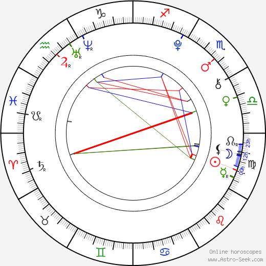 Nikki Taylor Melton tema natale, oroscopo, Nikki Taylor Melton oroscopi gratuiti, astrologia