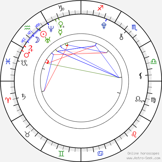 Ariel Winter astro natal birth chart, Ariel Winter horoscope, astrology