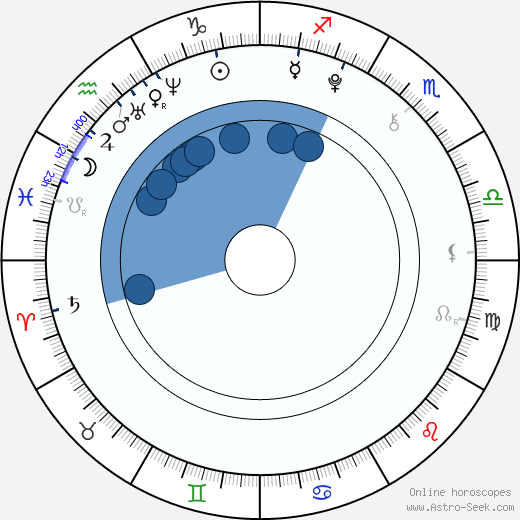 Dana Vaughns wikipedia, horoscope, astrology, instagram
