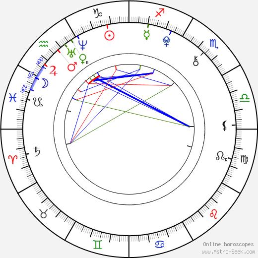 Dana Vaughns tema natale, oroscopo, Dana Vaughns oroscopi gratuiti, astrologia