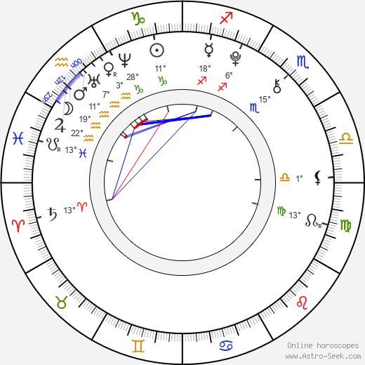 Marlene Lawston birth chart, biography, wikipedia 2019, 2020