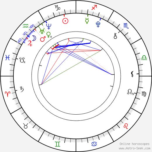 Marlene Lawston astro natal birth chart, Marlene Lawston horoscope, astrology