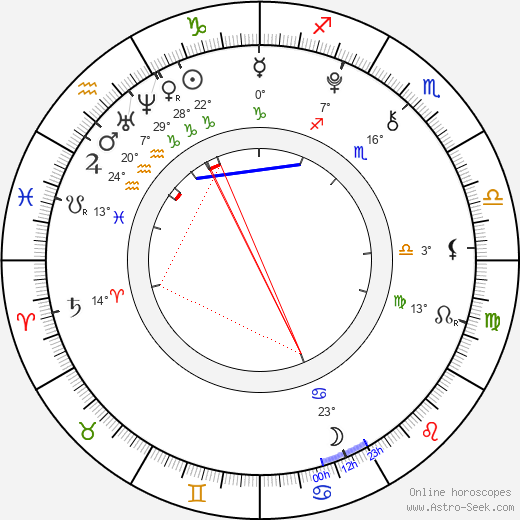 Nathan Gamble birth chart, biography, wikipedia 2018, 2019