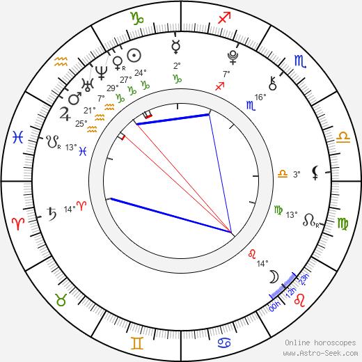 Nick Romeo Reimann birth chart, biography, wikipedia 2020, 2021