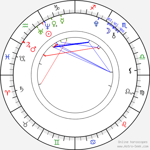 Sabina Falcmanová astro natal birth chart, Sabina Falcmanová horoscope, astrology