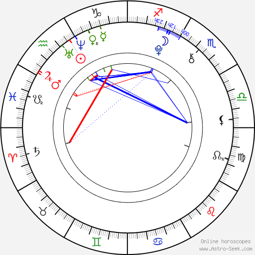 XXXTentacion Astro Natal Birth Chart Horoscope Astrology