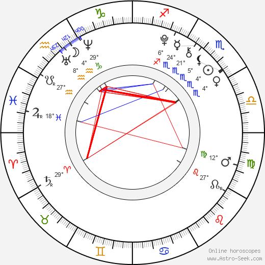Nolan Gould birth chart, biography, wikipedia 2019, 2020