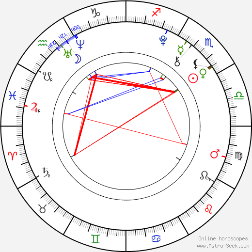 Nolan Gould astro natal birth chart, Nolan Gould horoscope, astrology