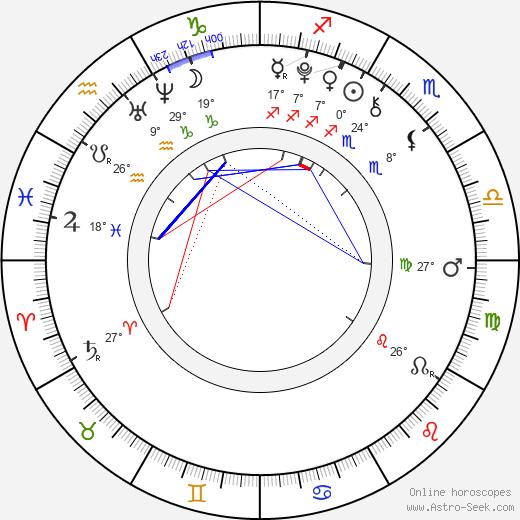 Bradley Steven Perry tema natale, biography, Biografia da Wikipedia 2020, 2021
