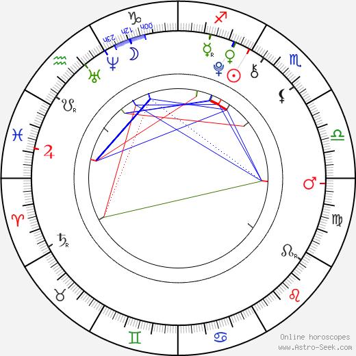 Bradley Steven Perry tema natale, oroscopo, Bradley Steven Perry oroscopi gratuiti, astrologia
