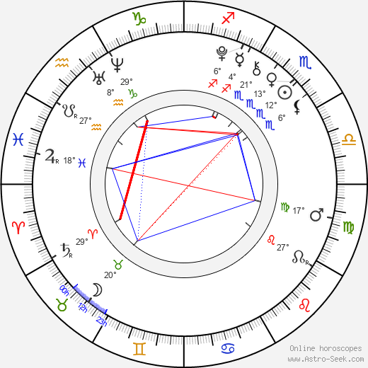 Darcy rose byrnes astro birth chart horoscope date of birth darcy rose byrnes birth chart biography wikipedia 2017 2018 ccuart Gallery