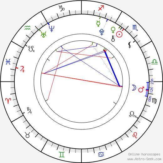 Gattlin Griffith tema natale, oroscopo, Gattlin Griffith oroscopi gratuiti, astrologia