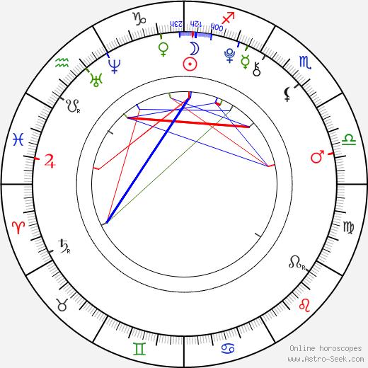 Emma Karwandy astro natal birth chart, Emma Karwandy horoscope, astrology