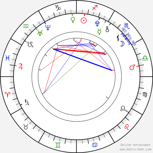 Maude Apatow birth chart, Maude Apatow astro natal horoscope, astrology