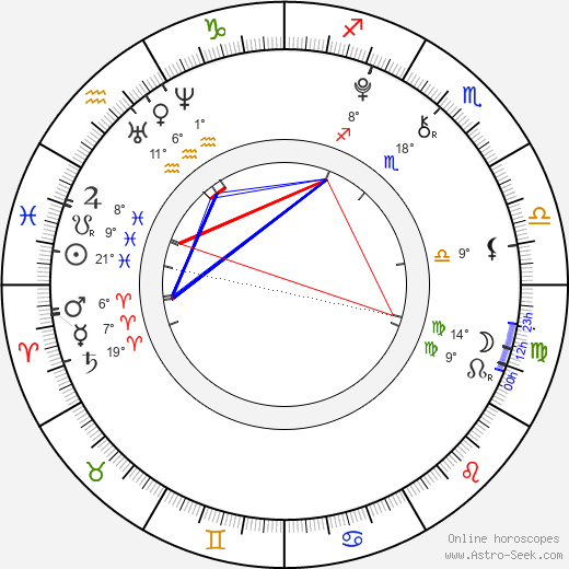 Jordan Jansen birth chart, biography, wikipedia 2020, 2021