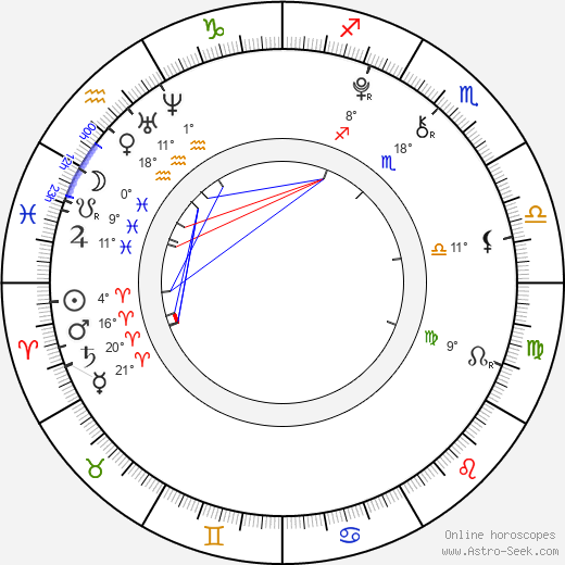Ryan Simpkins Birth Chart Horoscope, Date of Birth, Astro
