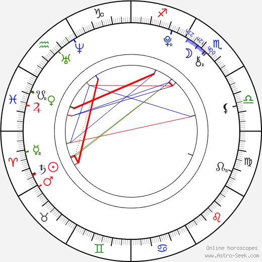 Arthur Bowen astro natal birth chart, Arthur Bowen horoscope, astrology