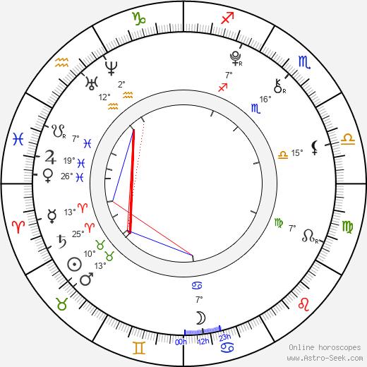 Audrey elizabeth evans astro birth chart horoscope date of birth audrey elizabeth evans birth chart biography wikipedia 2017 2018 ccuart Choice Image