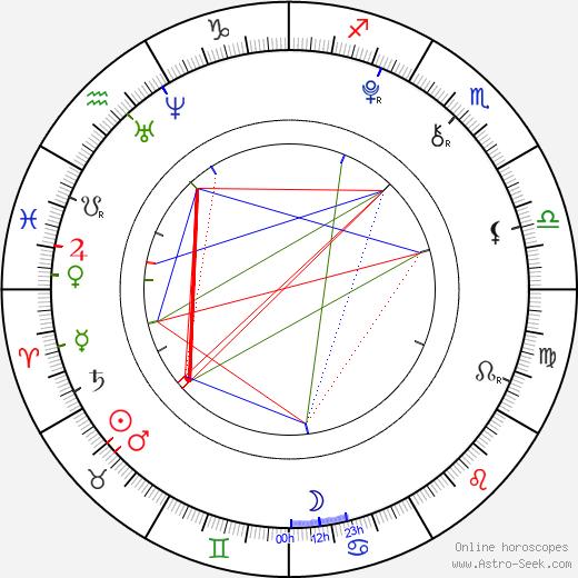 Audrey Elizabeth Evans день рождения гороскоп, Audrey Elizabeth Evans Натальная карта онлайн