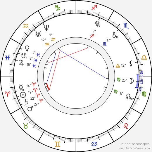 Elle Fanning birth chart, biography, wikipedia 2019, 2020