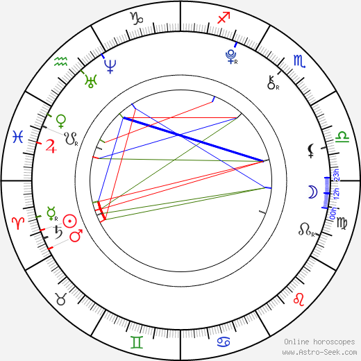 Elle Fanning Birth Chart Horoscope, Date of Birth, Astro