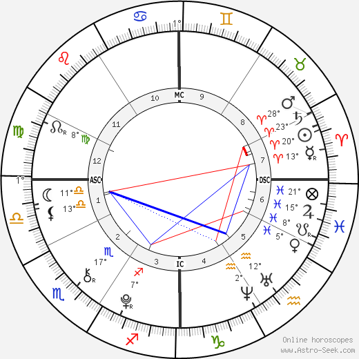 James Leininger birth chart, biography, wikipedia 2020, 2021