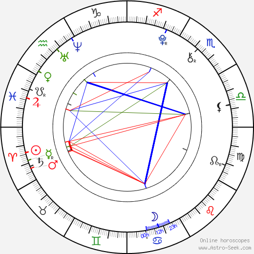 Ji-hie Seo день рождения гороскоп, Ji-hie Seo Натальная карта онлайн