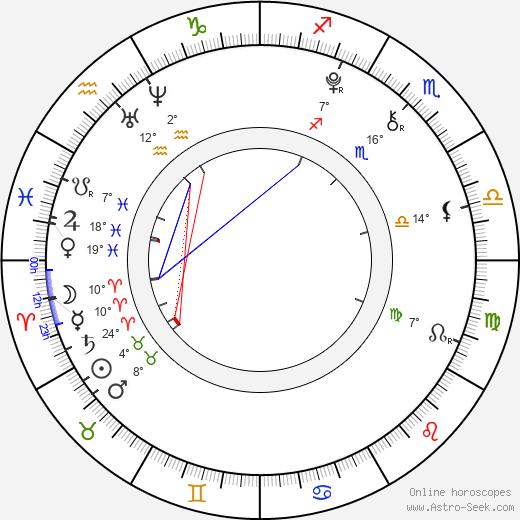 Ryan Newman birth chart, biography, wikipedia 2019, 2020