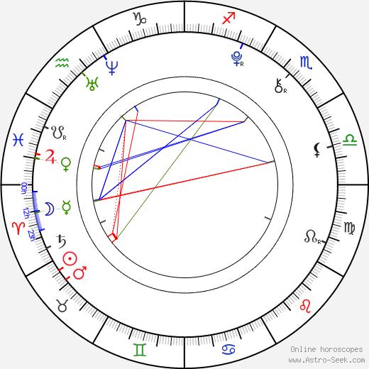 Ryan Newman birth chart, Ryan Newman astro natal horoscope, astrology