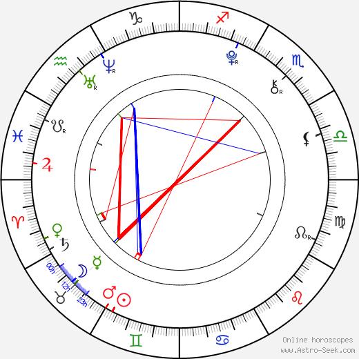 Azzedine Bouabba день рождения гороскоп, Azzedine Bouabba Натальная карта онлайн