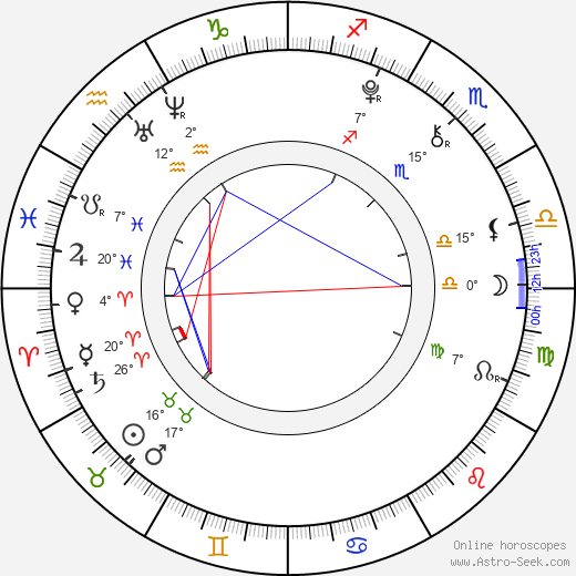 Vladislav Rousek birth chart, biography, wikipedia 2019, 2020