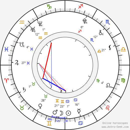 Johana Krtičková birth chart, biography, wikipedia 2019, 2020