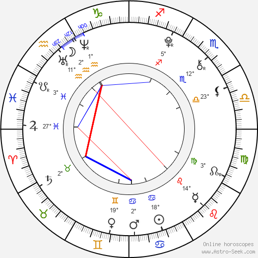 Alyssa Shafer birth chart, biography, wikipedia 2019, 2020