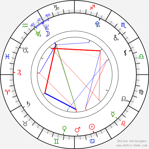 Alyssa Shafer astro natal birth chart, Alyssa Shafer horoscope, astrology
