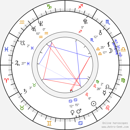 Christopher Denomme birth chart, biography, wikipedia 2018, 2019