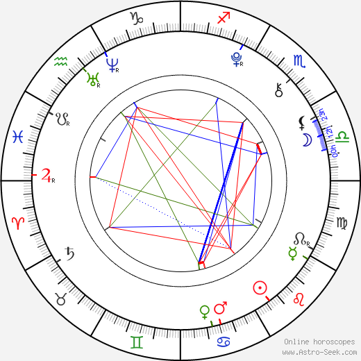 Christopher Denomme astro natal birth chart, Christopher Denomme horoscope, astrology