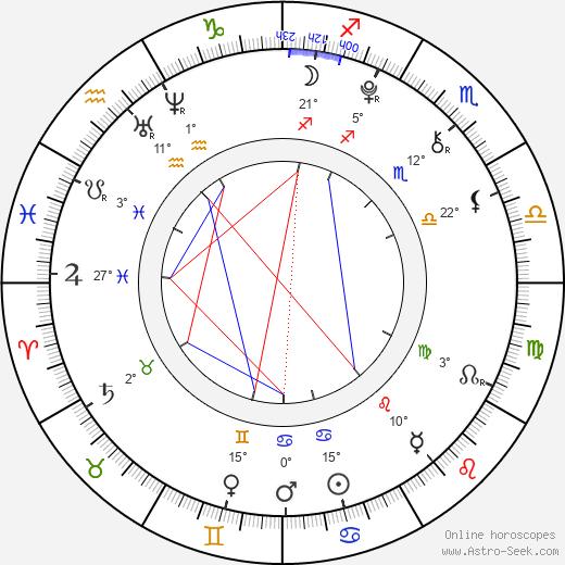 Dylan Sprayberry birth chart, biography, wikipedia 2019, 2020