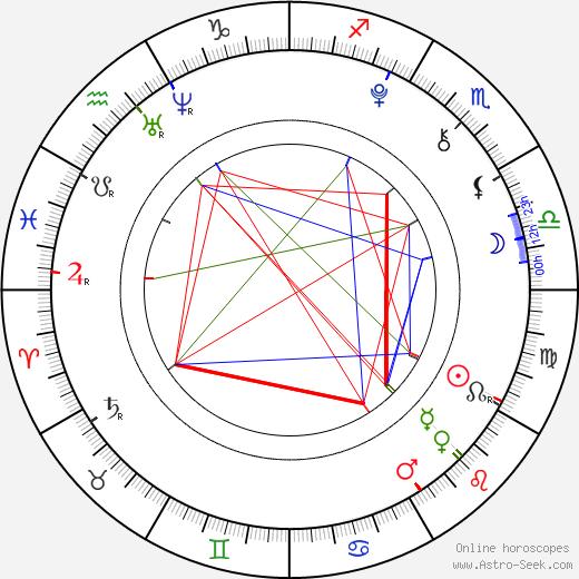 China Anne McClain astro natal birth chart, China Anne McClain horoscope, astrology