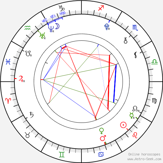 Jack Scanlon birth chart, Jack Scanlon astro natal horoscope, astrology