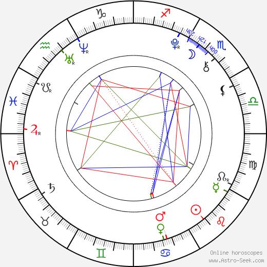 Khamani Griffin birth chart, Khamani Griffin astro natal horoscope, astrology