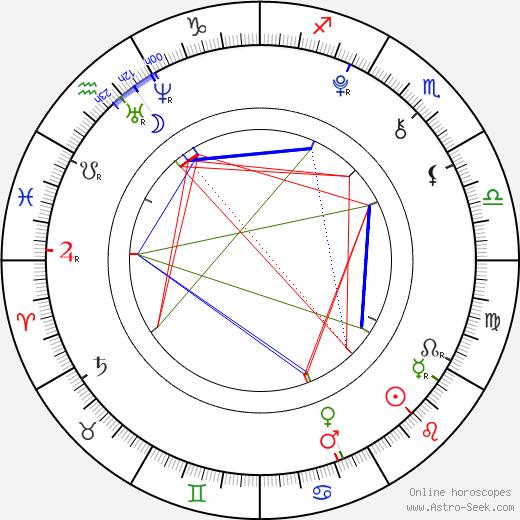 Nikol Šneiderová tema natale, oroscopo, Nikol Šneiderová oroscopi gratuiti, astrologia