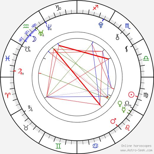 Maddi Jane день рождения гороскоп, Maddi Jane Натальная карта онлайн