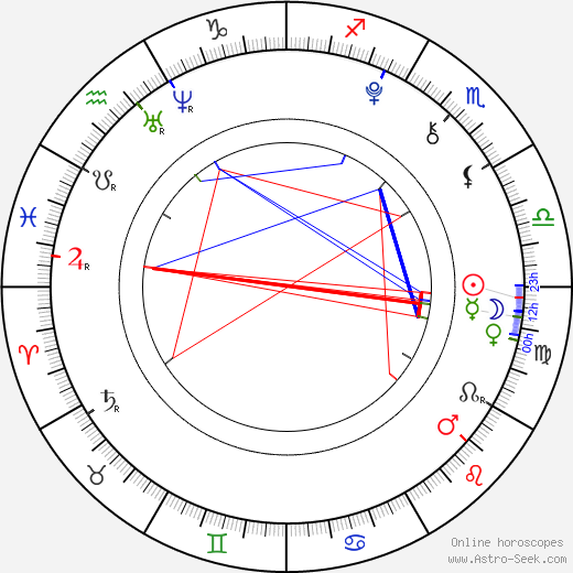 Roger Príncep tema natale, oroscopo, Roger Príncep oroscopi gratuiti, astrologia