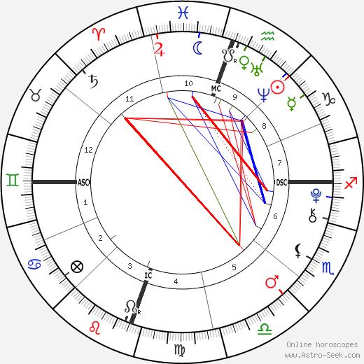 Chandler Daughter tema natale, oroscopo, Chandler Daughter oroscopi gratuiti, astrologia